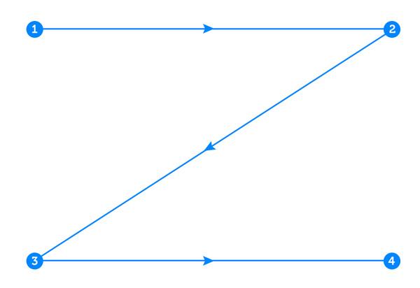 Z-layout1