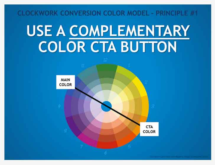 call-to-action-color-pie-chart
